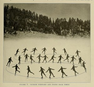 People used to learn to figure skate via diagram? [Via Public Domain Review
